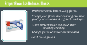 Proper Glove Use Reduces Illness